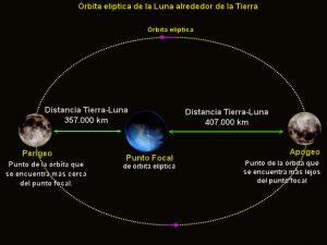 orbitalunar2