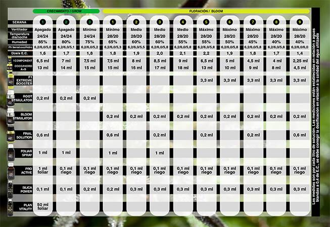 TABLA-CULTIVO-MINERAL-BAC.jpg