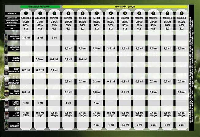 TABLA-CULTIVO-ORGANICO-BAC.jpg